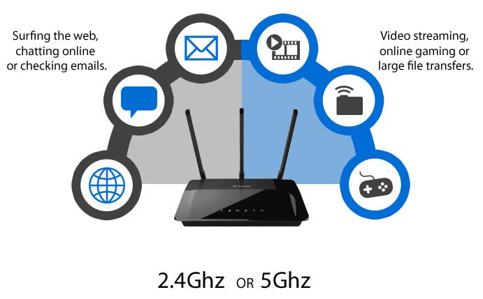 wifi netwerk verbinding